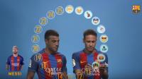 Los jugadores del Barcelona describen a Messi usando emojis